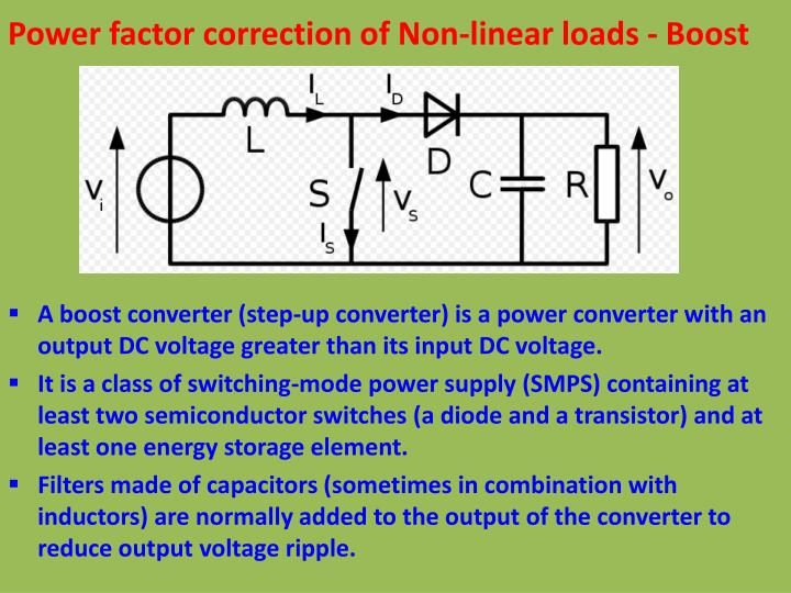 Power factor correction of Non-linear loads - Boost