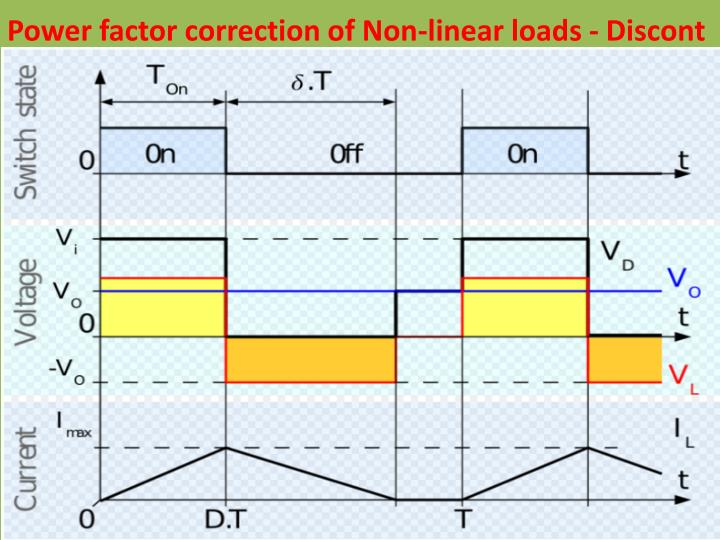 Power factor correction of Non-linear loads - Discont