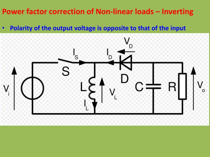 Power factor correction of Non-linear loads – Inverting