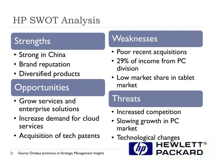 hp swot analysis 2011
