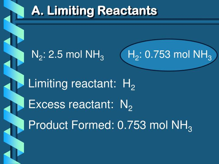 A. Limiting Reactants