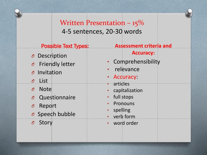 Written Presentation – 15%