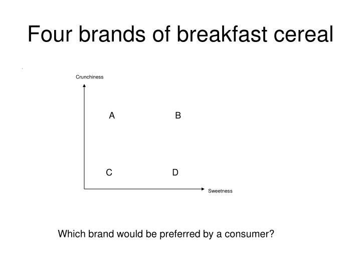 Four brands of breakfast cereal