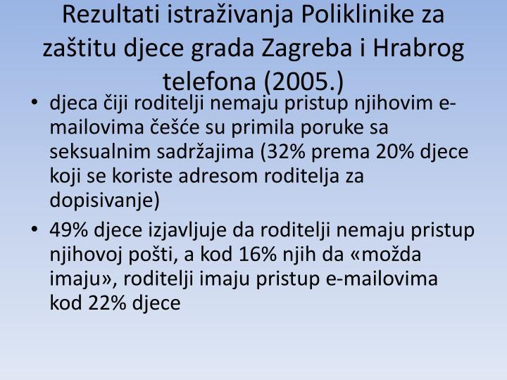 Rezultati istraživanja Poliklinike za zaštitu djece grada Zagreba i Hrabrog telefona (2005.)