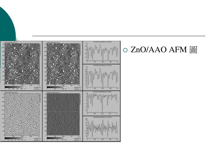 ZnO/AAO AFM
