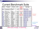 current benchmark suite