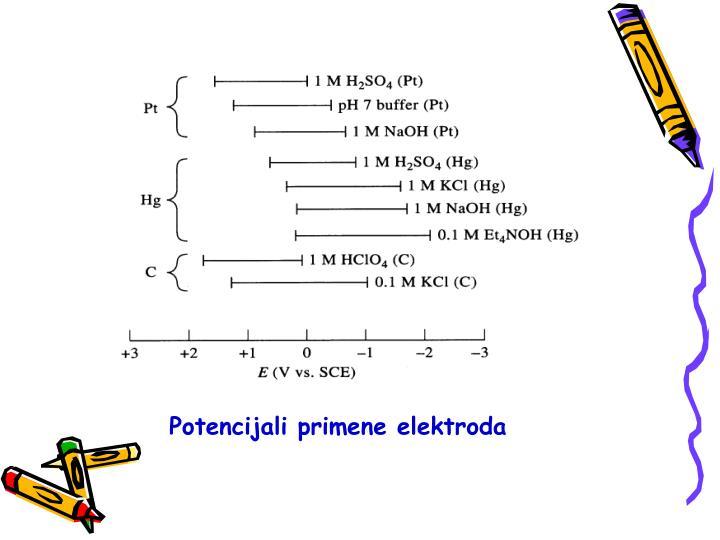 Potencijali primene elektroda