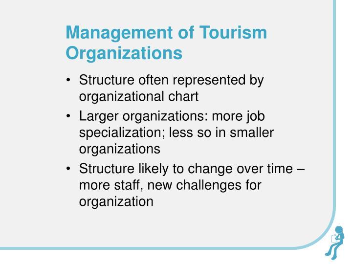 Management of Tourism