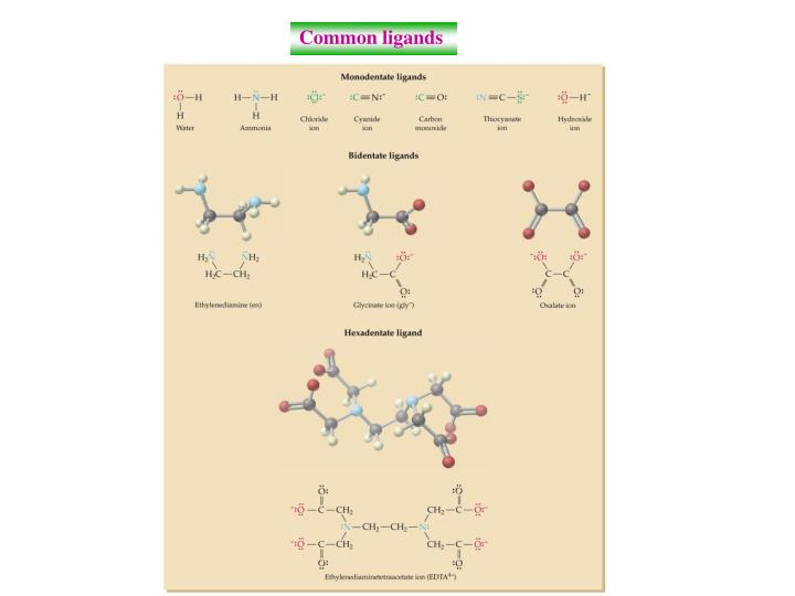 Common ligands