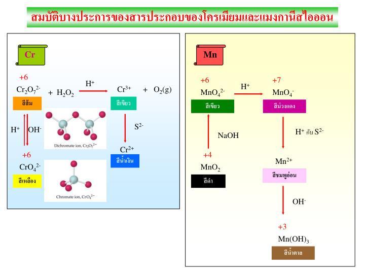 สมบัติบางประการของสารประกอบของโครเมียมและแมงกานีสไอออน