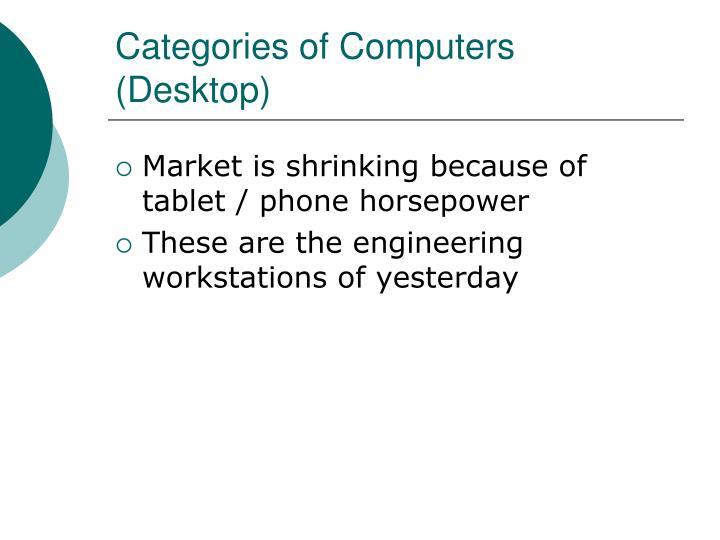 Categories of Computers (Desktop)