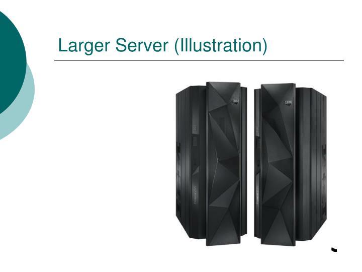 Larger Server (Illustration)