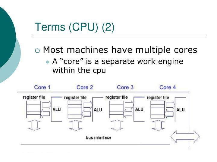 Terms (CPU) (2)