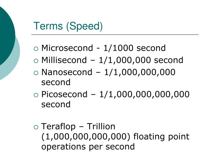 Terms speed