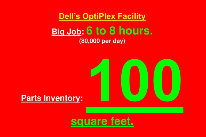 Dell's OptiPlex Facility