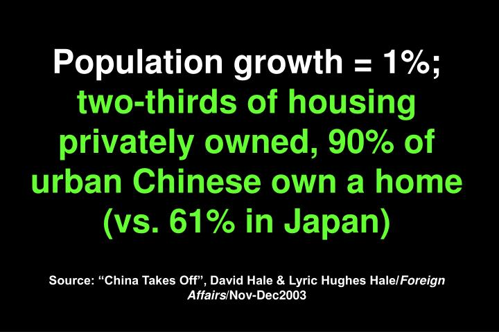 Population growth = 1%;