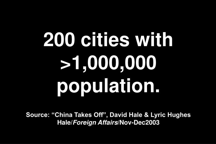 200 cities with >1,000,000 population.