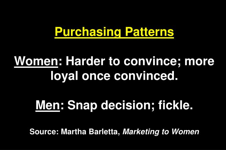 Purchasing Patterns