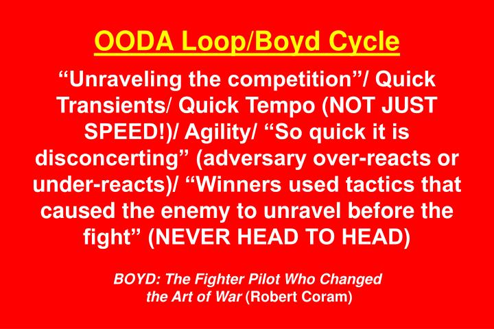 OODA Loop/Boyd Cycle