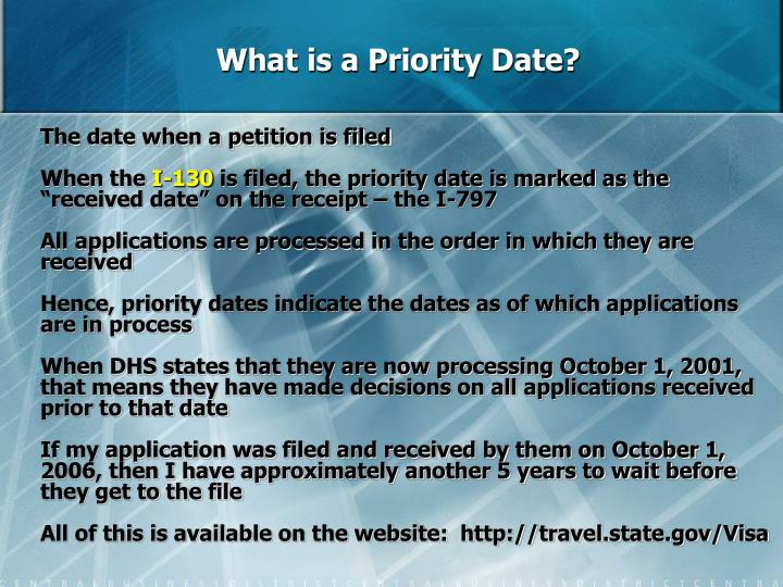 What is a Priority Date?