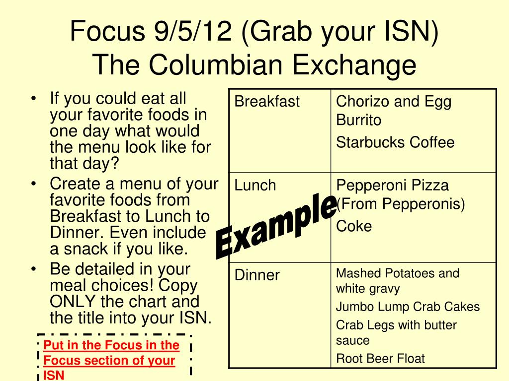 Ppt Focus 9512 Grab Your Isn The Columbian Exchange Powerpoint
