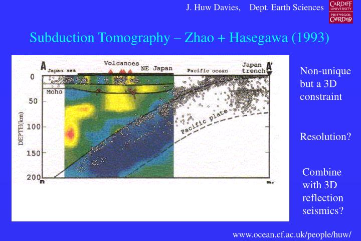 Subduction Tomography – Zhao + Hasegawa (1993)