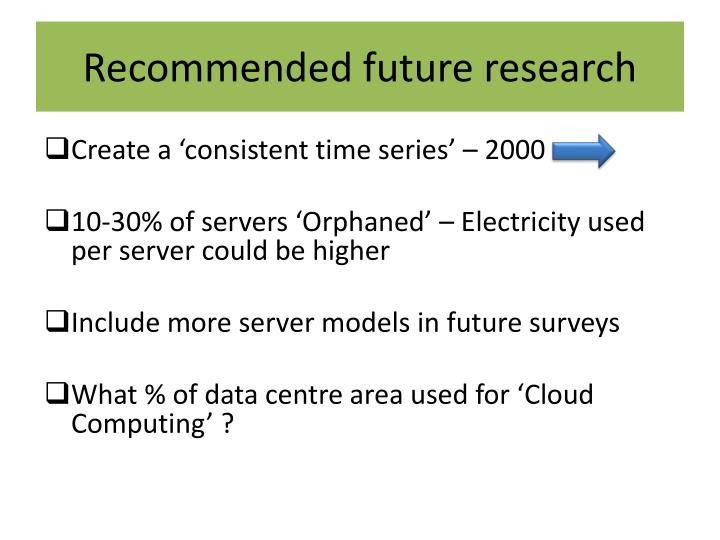 Recommended future research
