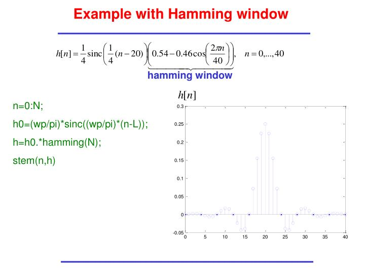 Example with Hamming window