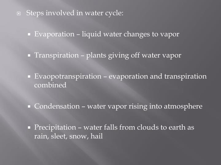 Steps involved in water cycle: