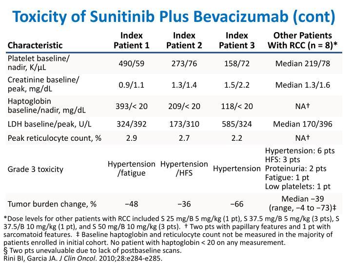Toxicity of Sunitinib Plus Bevacizumab (cont)