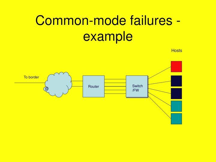 Common-mode failures - example