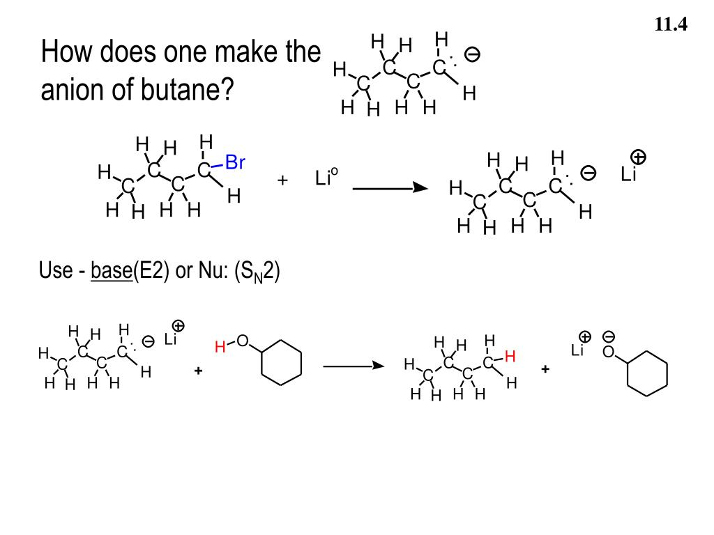 Ppt Organometallic Compounds R M Powerpoint