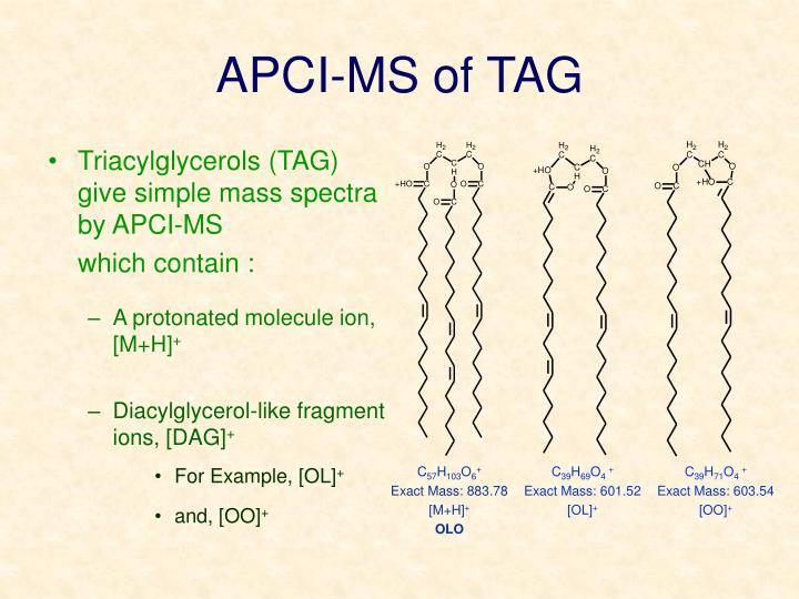 APCI-MS of TAG