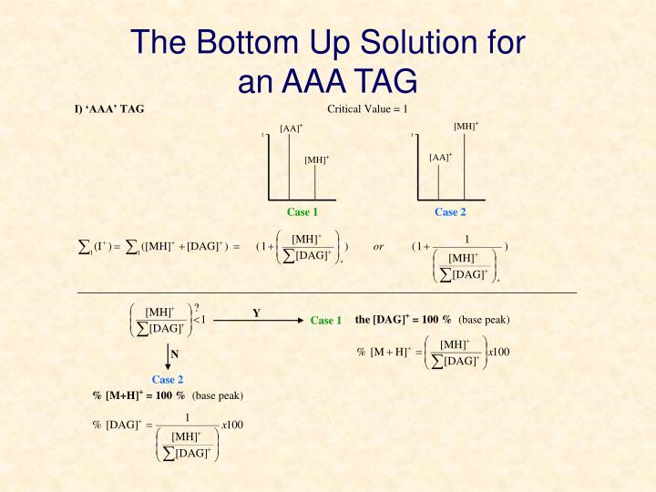 The Bottom Up Solution for