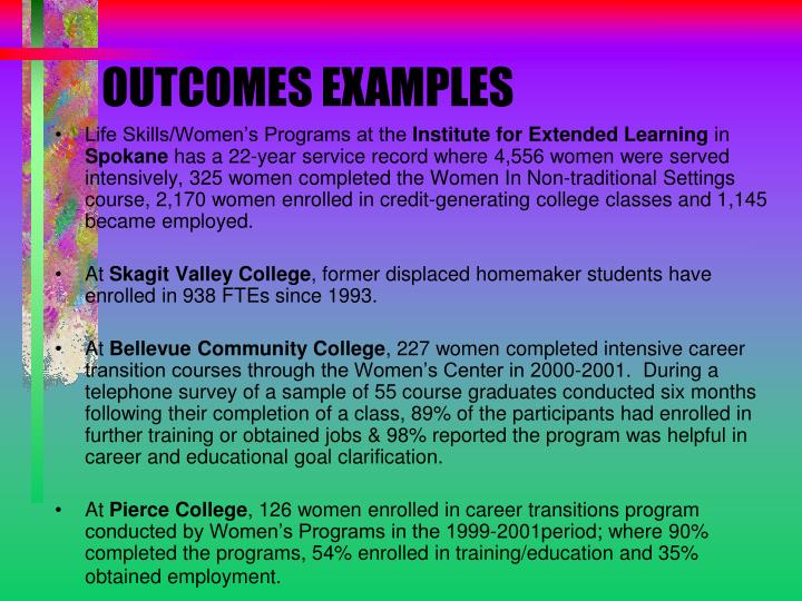 OUTCOMES EXAMPLES