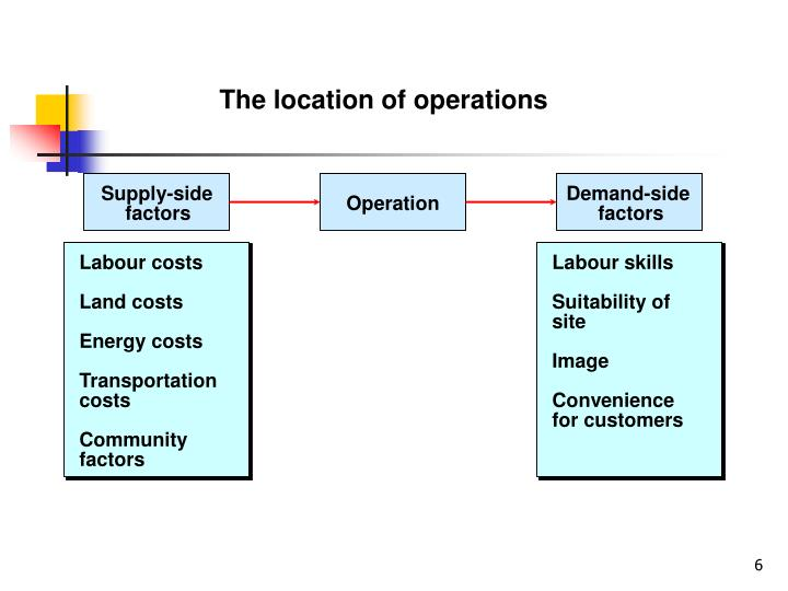 The location of operations