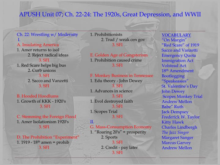 PPT APUSH Unit 07 Ch 22 24 The 1920s Great Depression