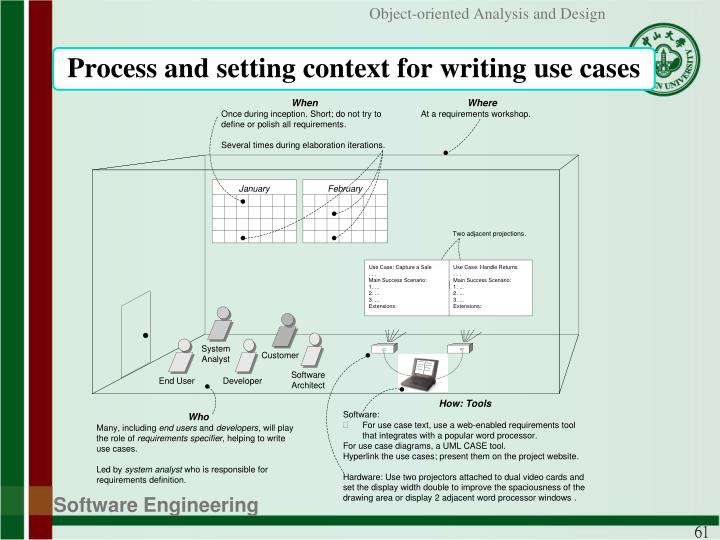 Process and setting context for writing use cases