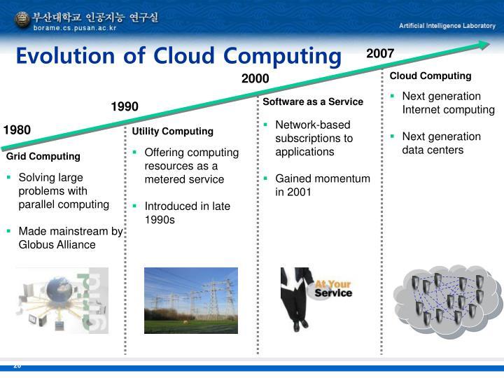 Evolution of Cloud Computing