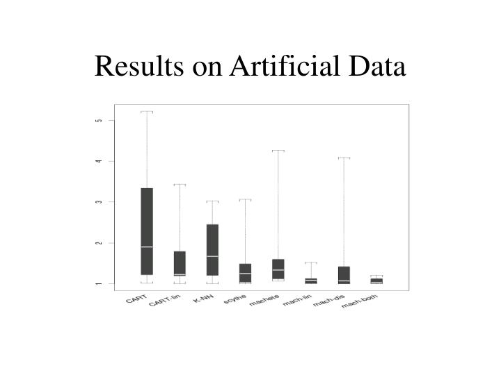 Results on Artificial Data