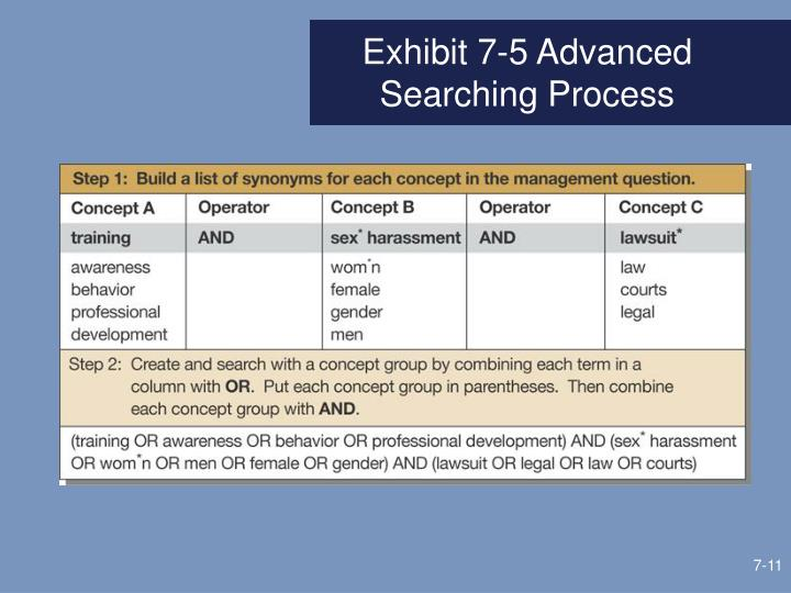 Exhibit 7-5 Advanced Searching Process