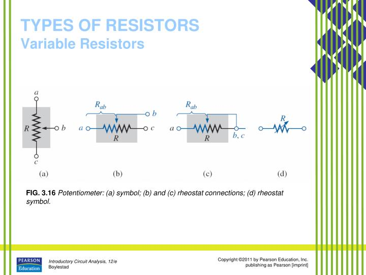 PPT - Resistance PowerPoint Presentation - ID:2964705