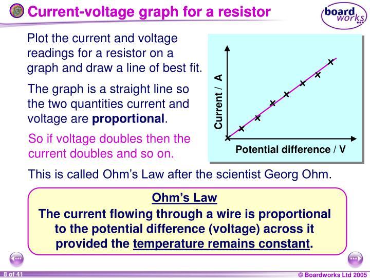 PPT - KS4 Physics PowerPoint Presentation - ID:2964782