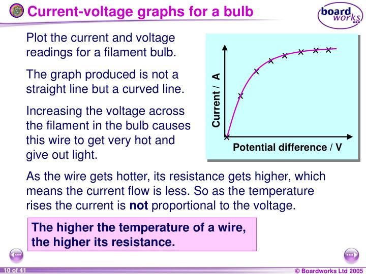 PPT - KS4 Physics PowerPoint Presentation - ID:2964782