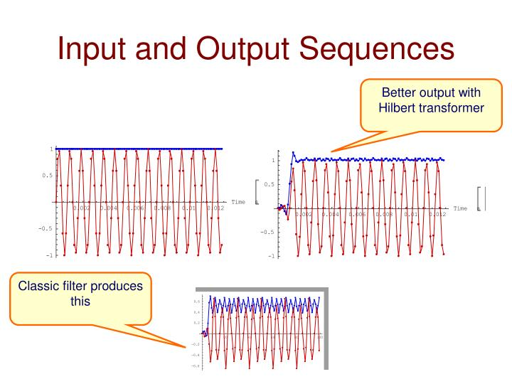 Input and Output Sequences