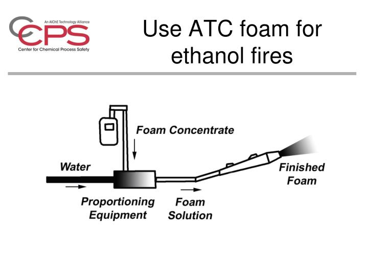 Use ATC foam for ethanol fires