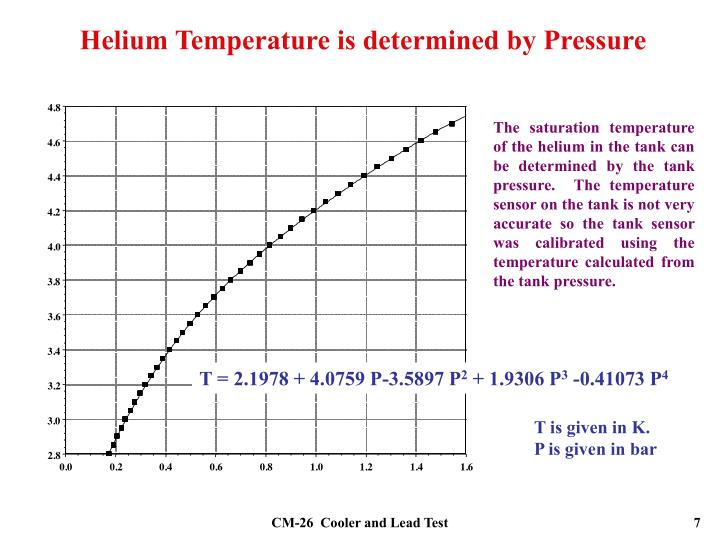 Helium Temperature is determined by Pressure