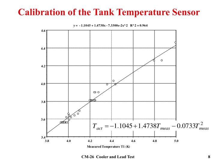 Calibration of the Tank Temperature Sensor