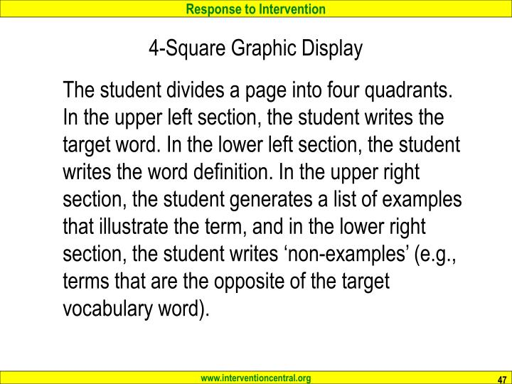 4-Square Graphic Display
