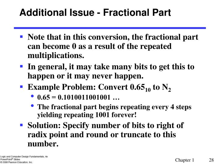 Additional Issue - Fractional Part